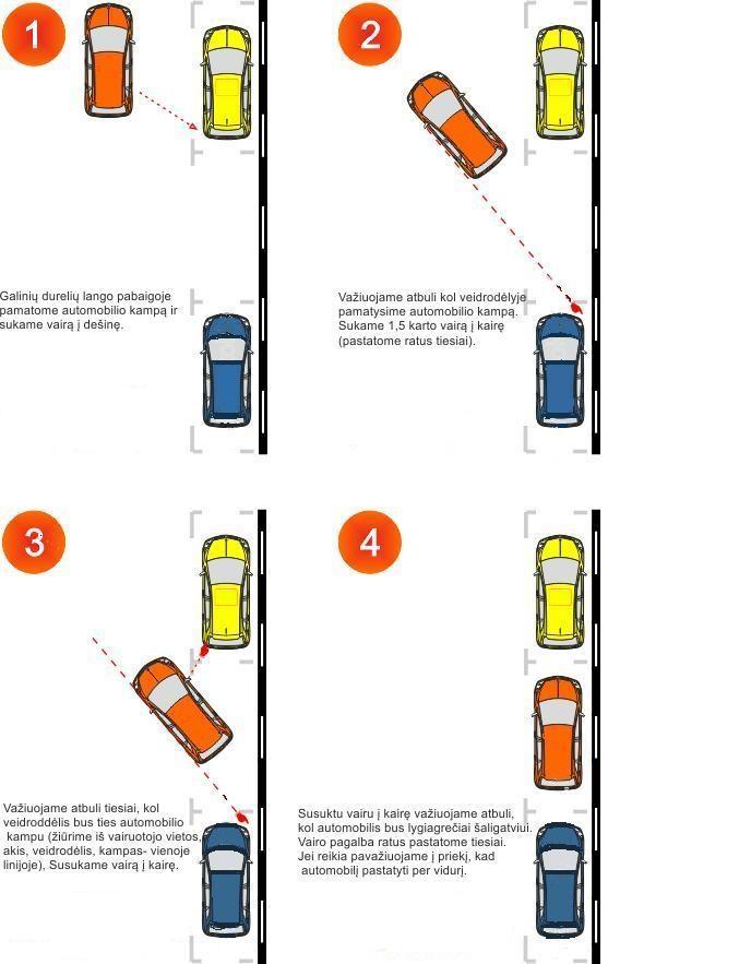 B-kategorijos-parkavimas